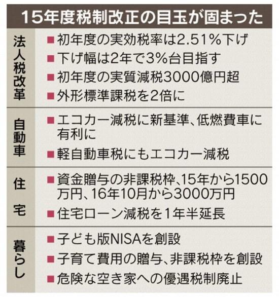 H26.12.272015税制改正-crop